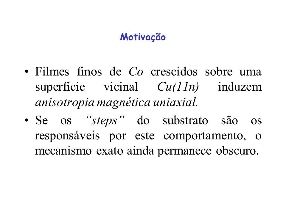 Motivação Filmes finos de Co crescidos sobre uma superfície vicinal Cu(11n) induzem anisotropia magnética uniaxial.