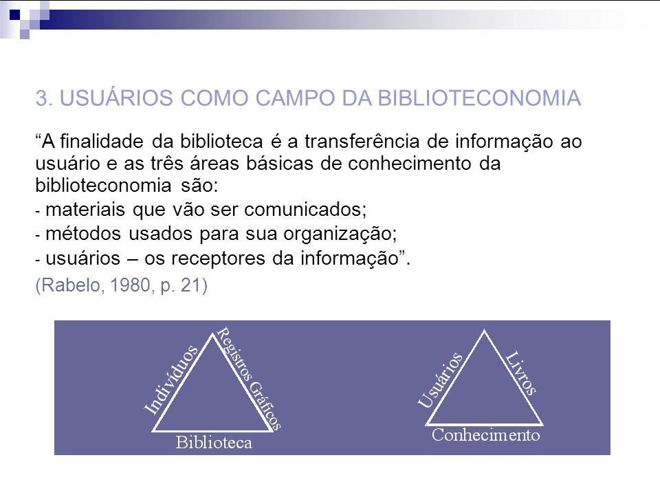 3. USUÁRIOS COMO CAMPO DA BIBLIOTECONOMIA