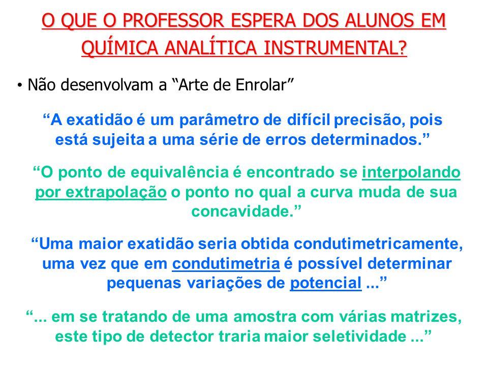 O QUE O PROFESSOR ESPERA DOS ALUNOS EM QUÍMICA ANALÍTICA INSTRUMENTAL