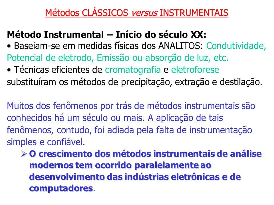 Métodos CLÁSSICOS versus INSTRUMENTAIS