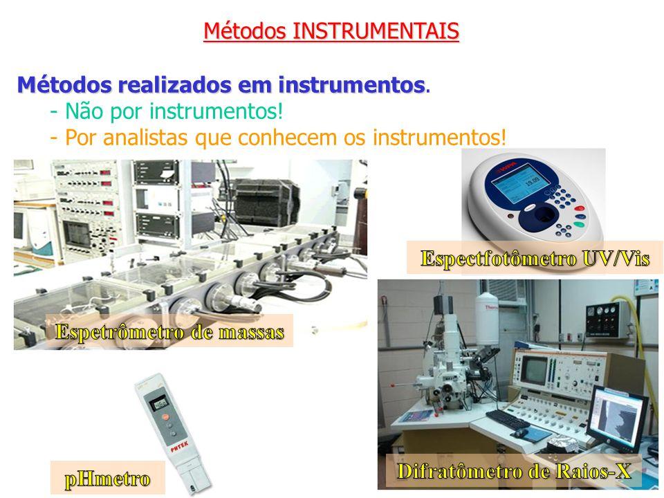 Espectfotômetro UV/Vis Espetrômetro de massas Difratômetro de Raios-X