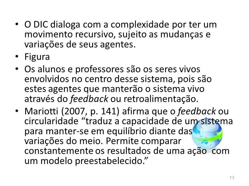 O DIC dialoga com a complexidade por ter um movimento recursivo, sujeito as mudanças e variações de seus agentes.