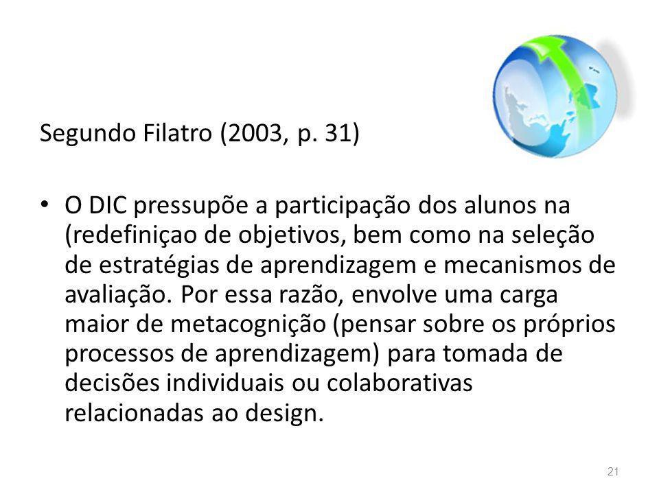 Segundo Filatro (2003, p. 31)