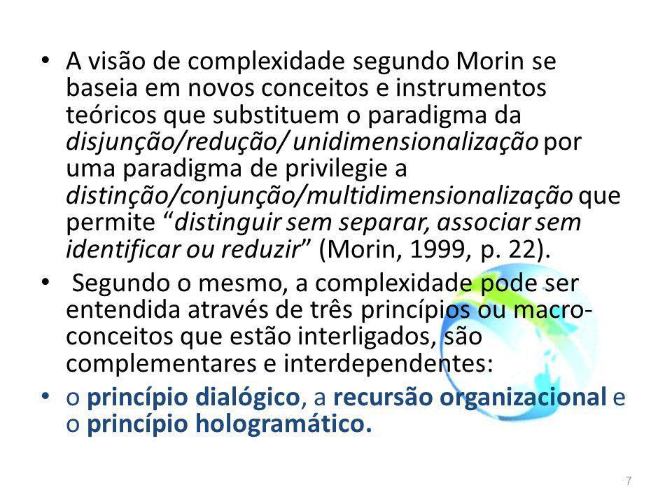 A visão de complexidade segundo Morin se baseia em novos conceitos e instrumentos teóricos que substituem o paradigma da disjunção/redução/ unidimensionalização por uma paradigma de privilegie a distinção/conjunção/multidimensionalização que permite distinguir sem separar, associar sem identificar ou reduzir (Morin, 1999, p. 22).