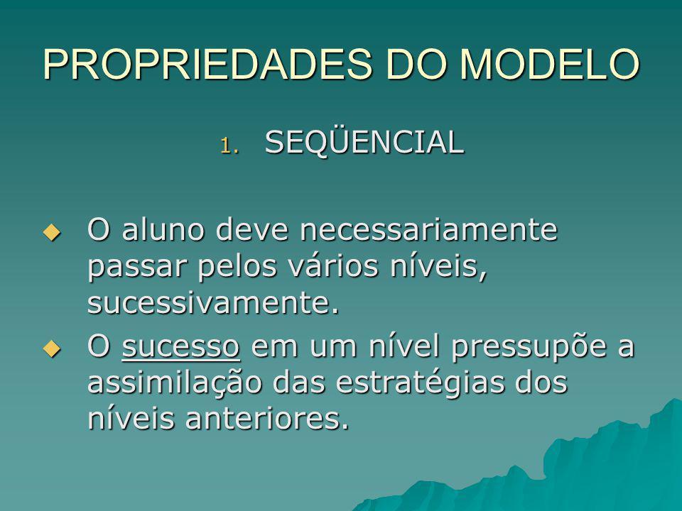PROPRIEDADES DO MODELO