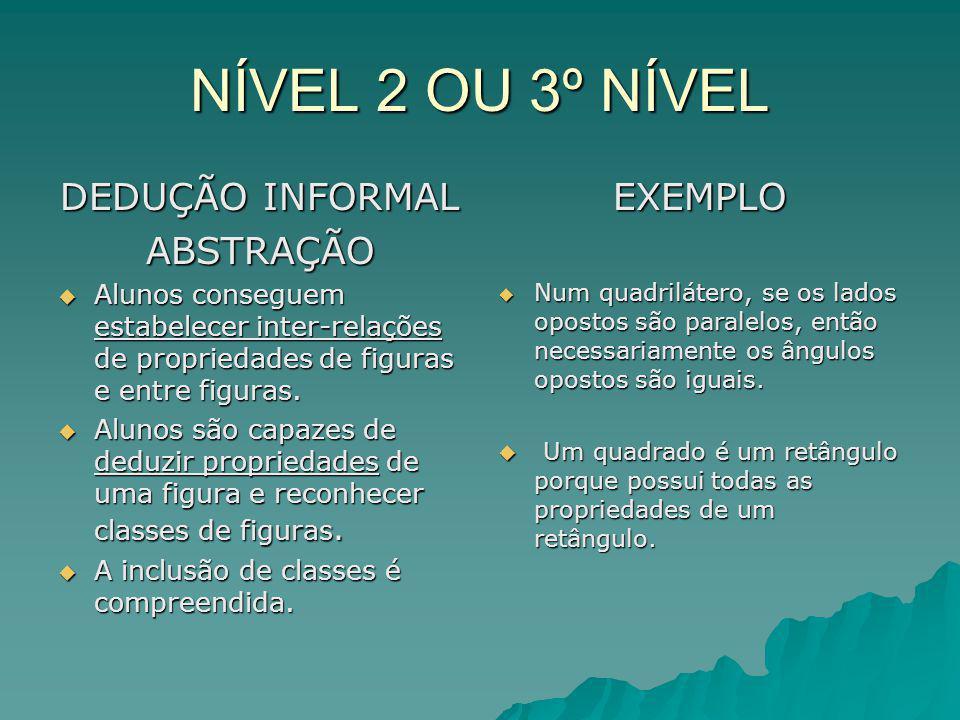 NÍVEL 2 OU 3º NÍVEL DEDUÇÃO INFORMAL ABSTRAÇÃO EXEMPLO