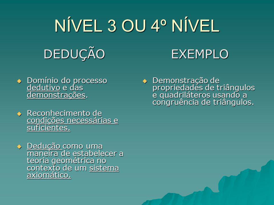 NÍVEL 3 OU 4º NÍVEL DEDUÇÃO EXEMPLO