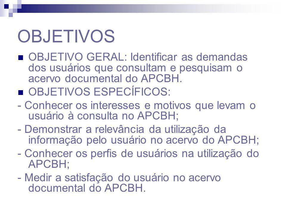 OBJETIVOS OBJETIVO GERAL: Identificar as demandas dos usuários que consultam e pesquisam o acervo documental do APCBH.