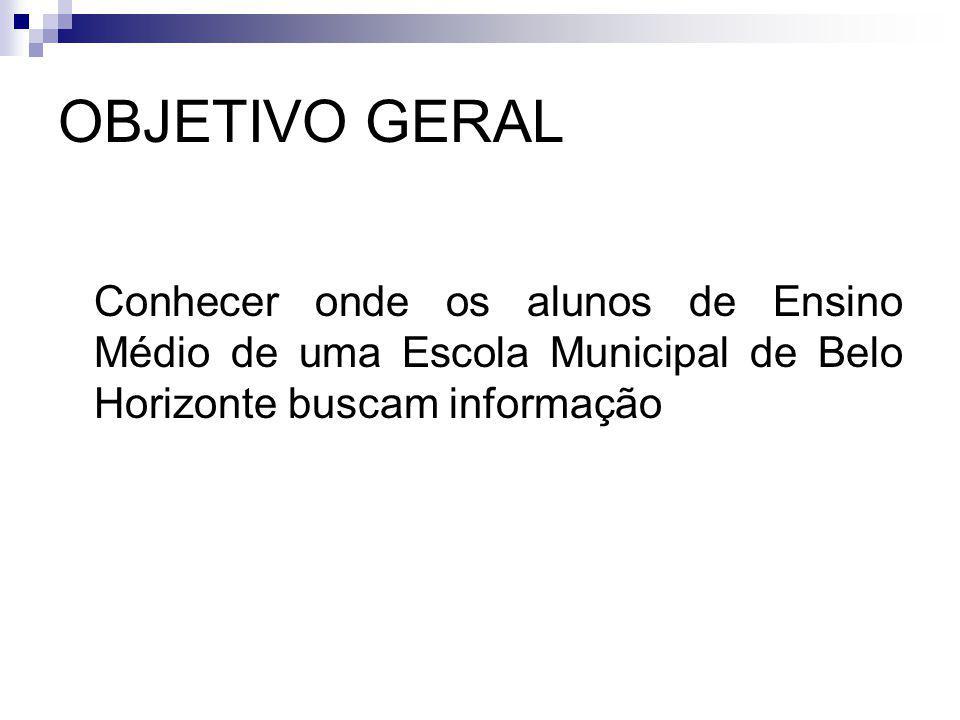 OBJETIVO GERAL Conhecer onde os alunos de Ensino Médio de uma Escola Municipal de Belo Horizonte buscam informação.