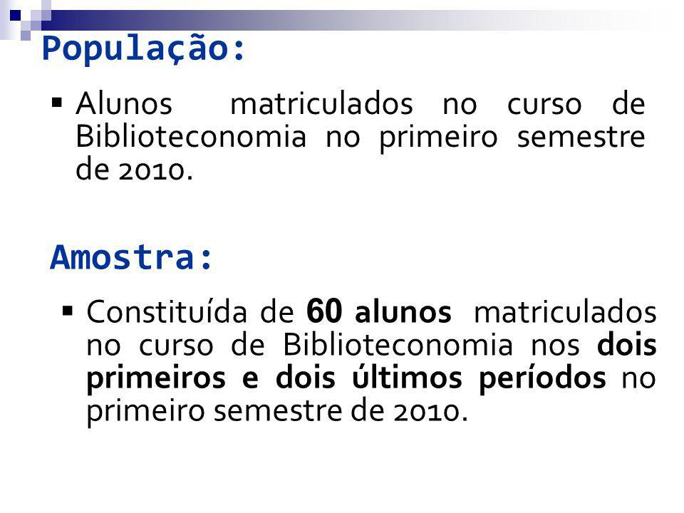 População: Alunos matriculados no curso de Biblioteconomia no primeiro semestre de 2010. Amostra: