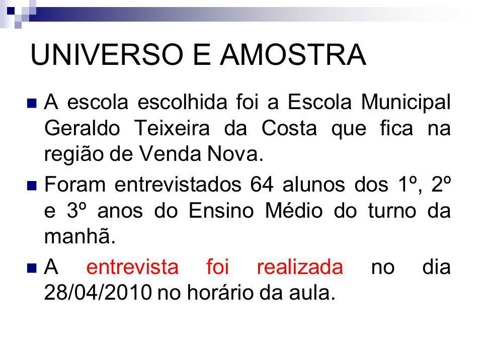 UNIVERSO E AMOSTRA A escola escolhida foi a Escola Municipal Geraldo Teixeira da Costa que fica na região de Venda Nova.