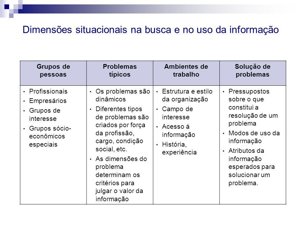 Dimensões situacionais na busca e no uso da informação