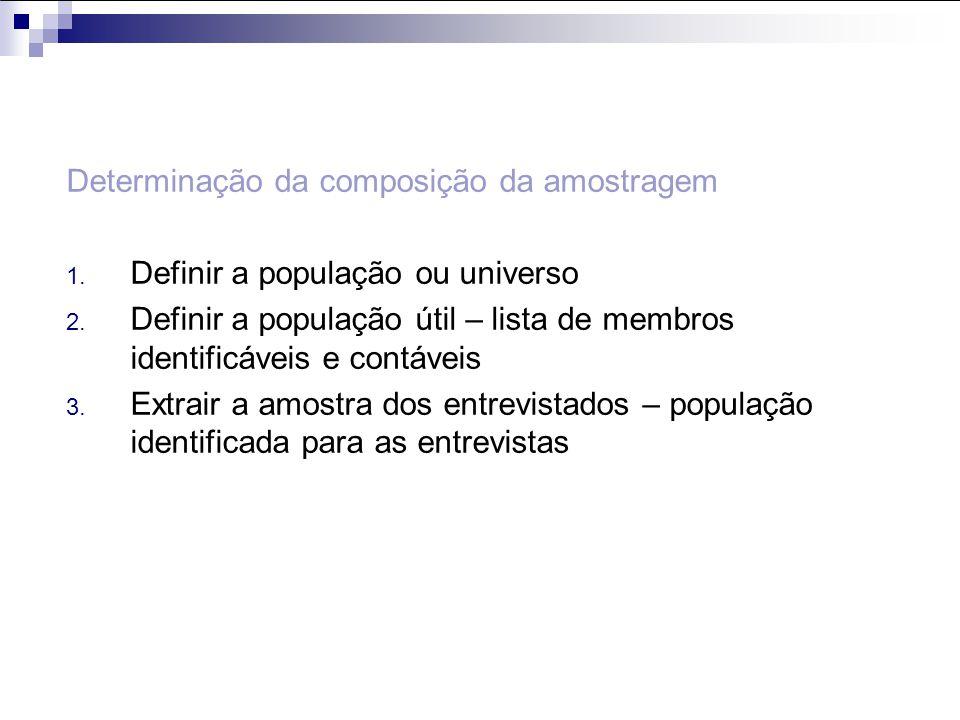 Determinação da composição da amostragem