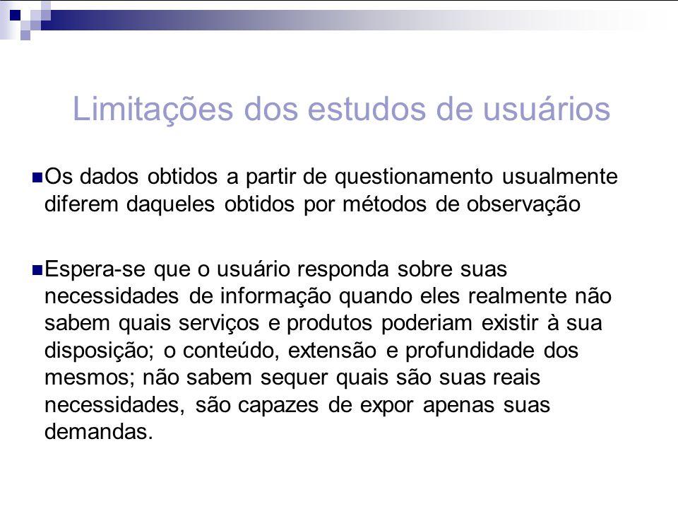 Limitações dos estudos de usuários