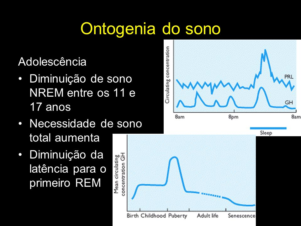 Ontogenia do sono Adolescência