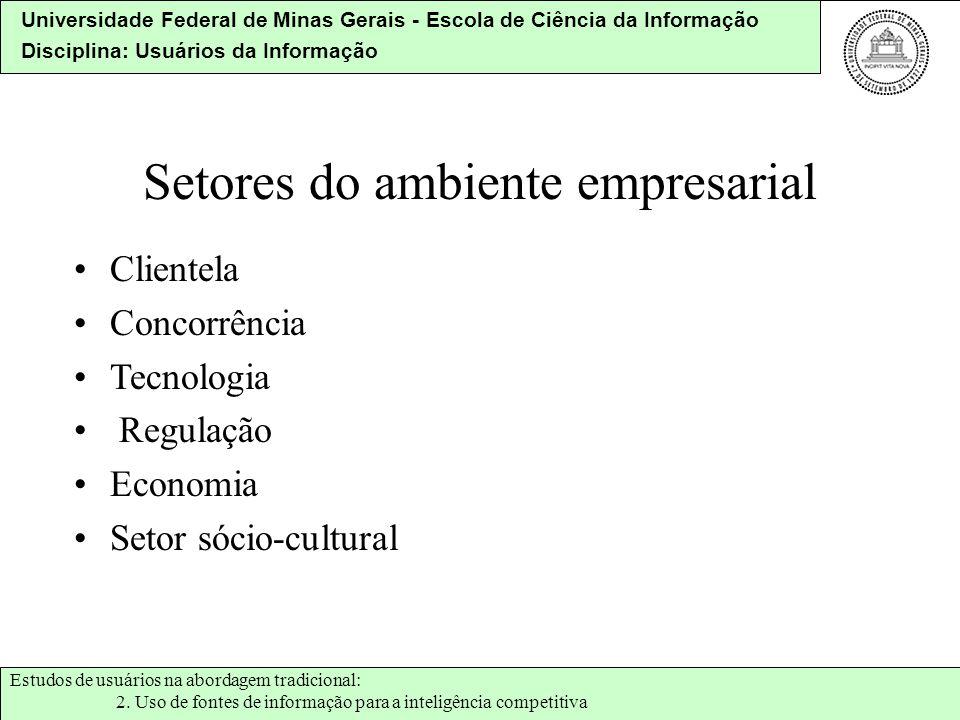 Setores do ambiente empresarial