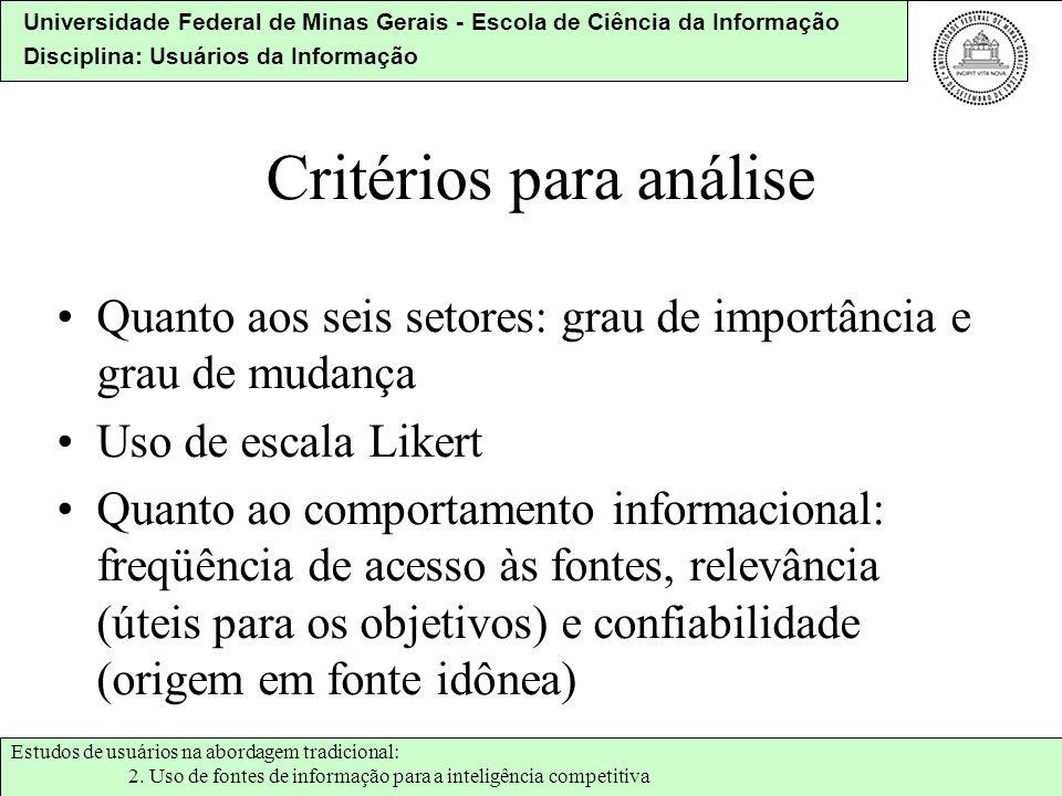 Critérios para análise