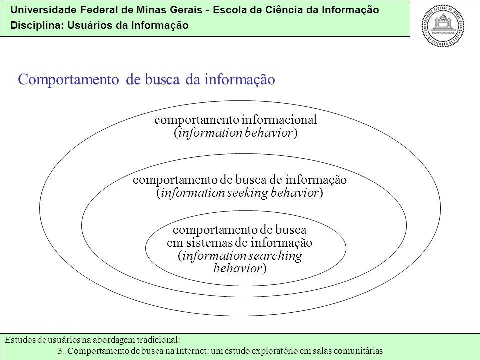 Comportamento de busca da informação