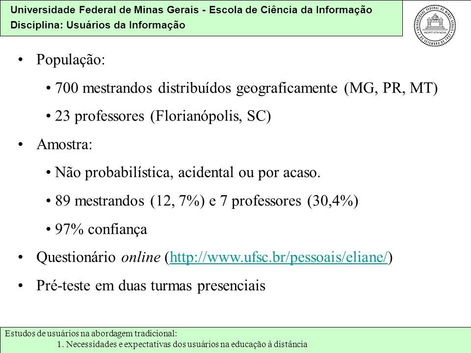 700 mestrandos distribuídos geograficamente (MG, PR, MT)
