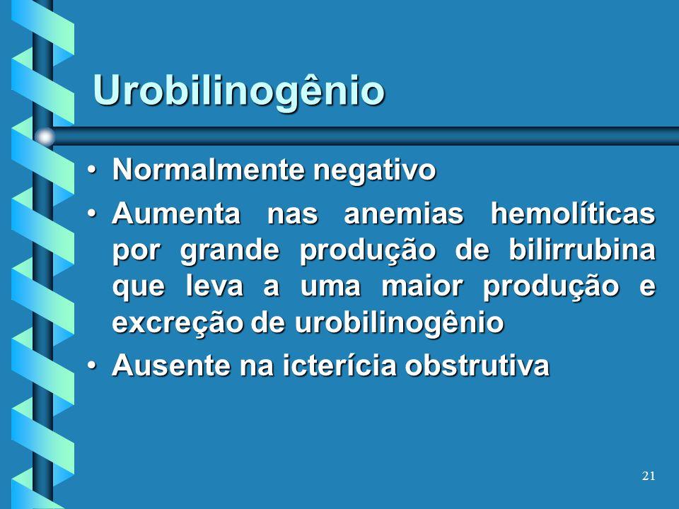 Urobilinogênio Normalmente negativo