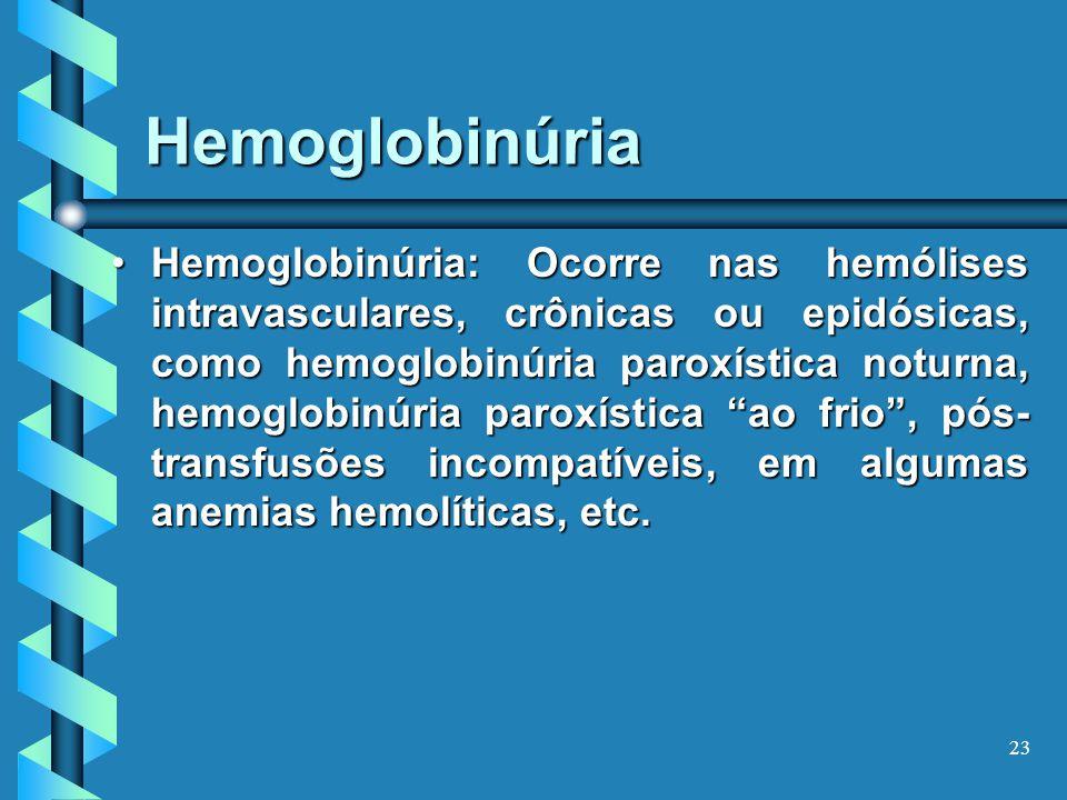 Hemoglobinúria