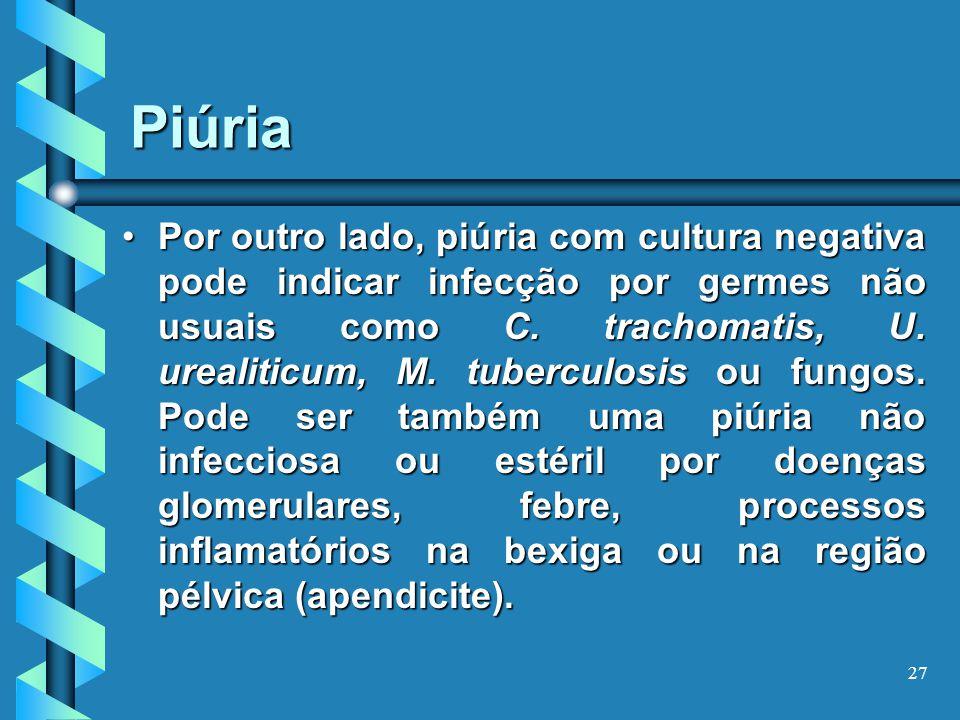 Piúria