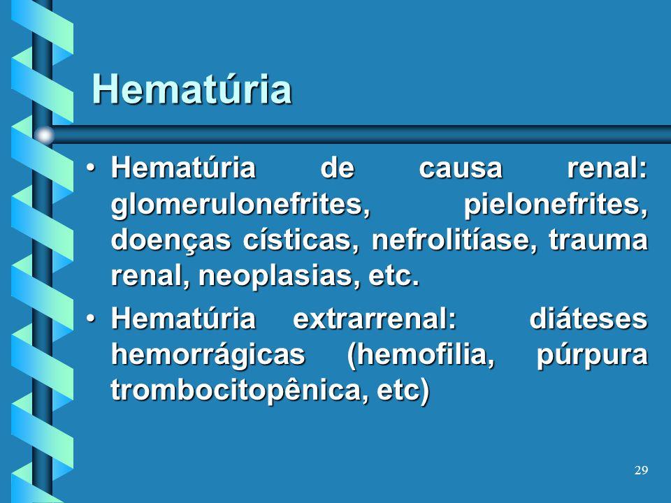 Hematúria Hematúria de causa renal: glomerulonefrites, pielonefrites, doenças císticas, nefrolitíase, trauma renal, neoplasias, etc.