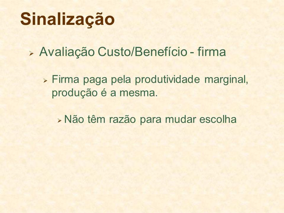 Sinalização Avaliação Custo/Benefício - firma