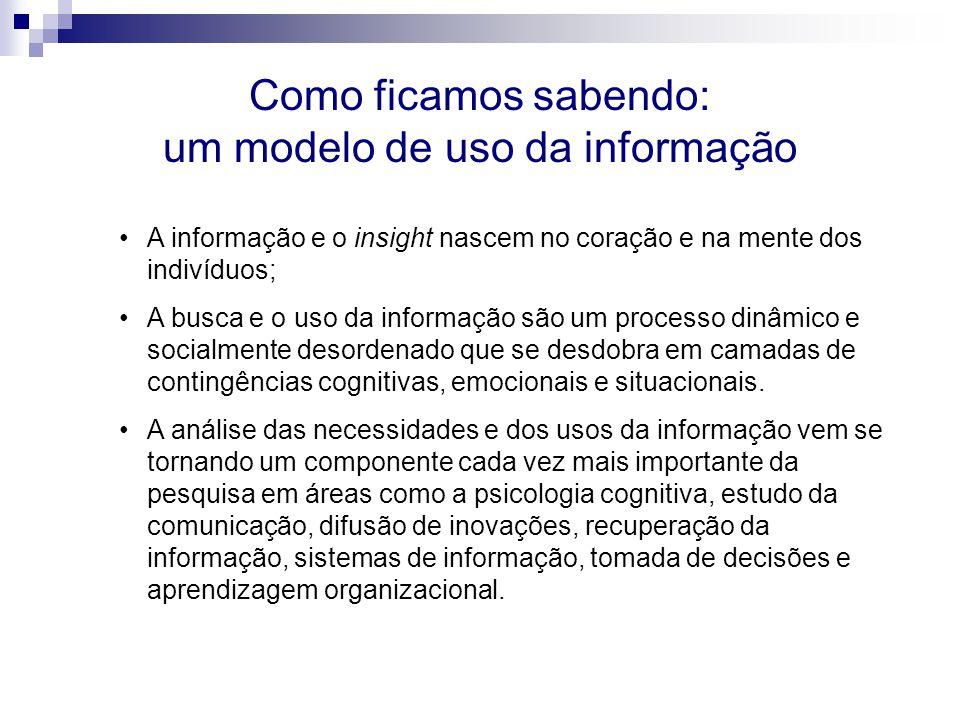 Como ficamos sabendo: um modelo de uso da informação