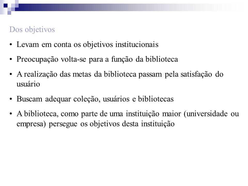 Dos objetivos Levam em conta os objetivos institucionais. Preocupação volta-se para a função da biblioteca.