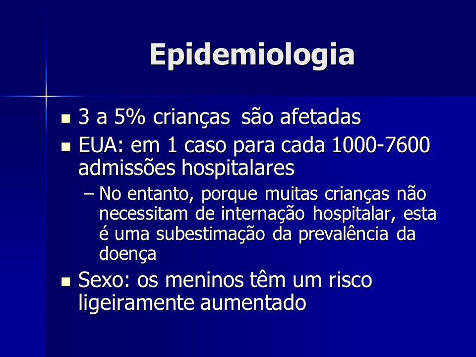 Epidemiologia 3 a 5% crianças são afetadas