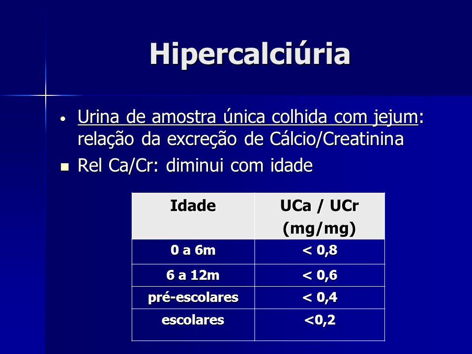 Hipercalciúria Urina de amostra única colhida com jejum: relação da excreção de Cálcio/Creatinina. Rel Ca/Cr: diminui com idade.