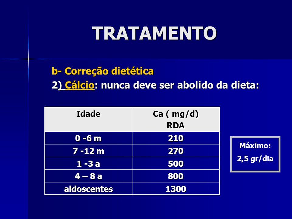 TRATAMENTO b- Correção dietética