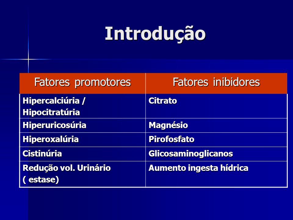 Introdução Fatores promotores Fatores inibidores Hipercalciúria /