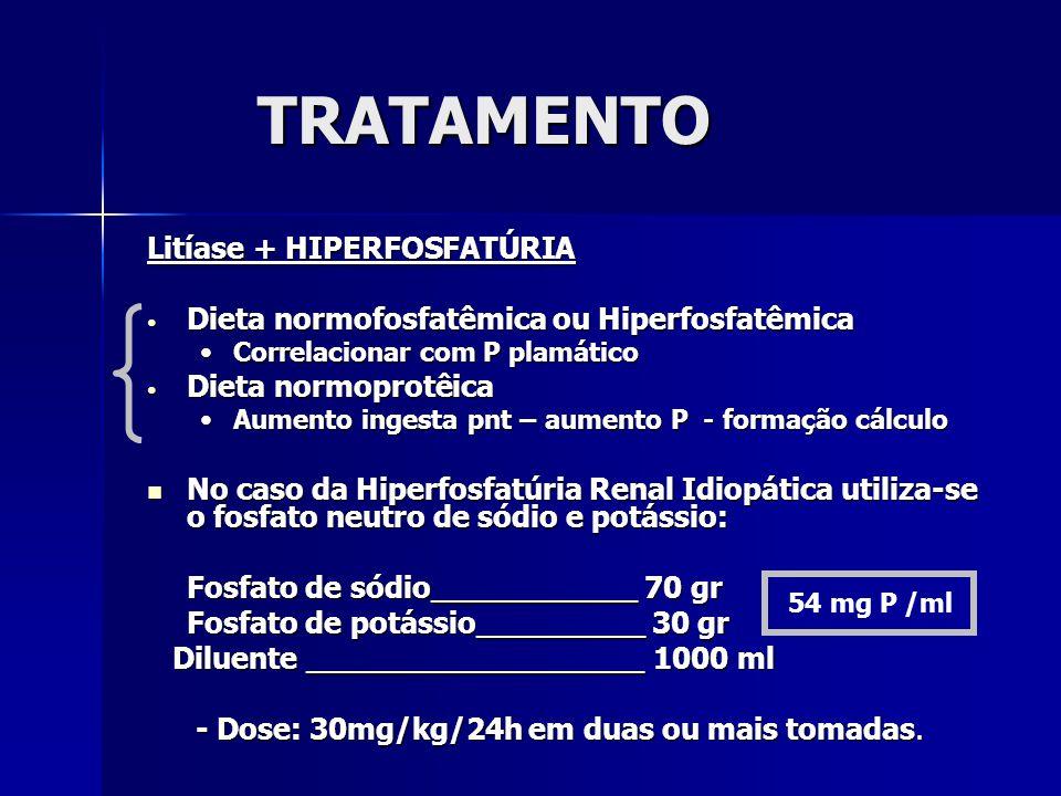 TRATAMENTO Litíase + HIPERFOSFATÚRIA