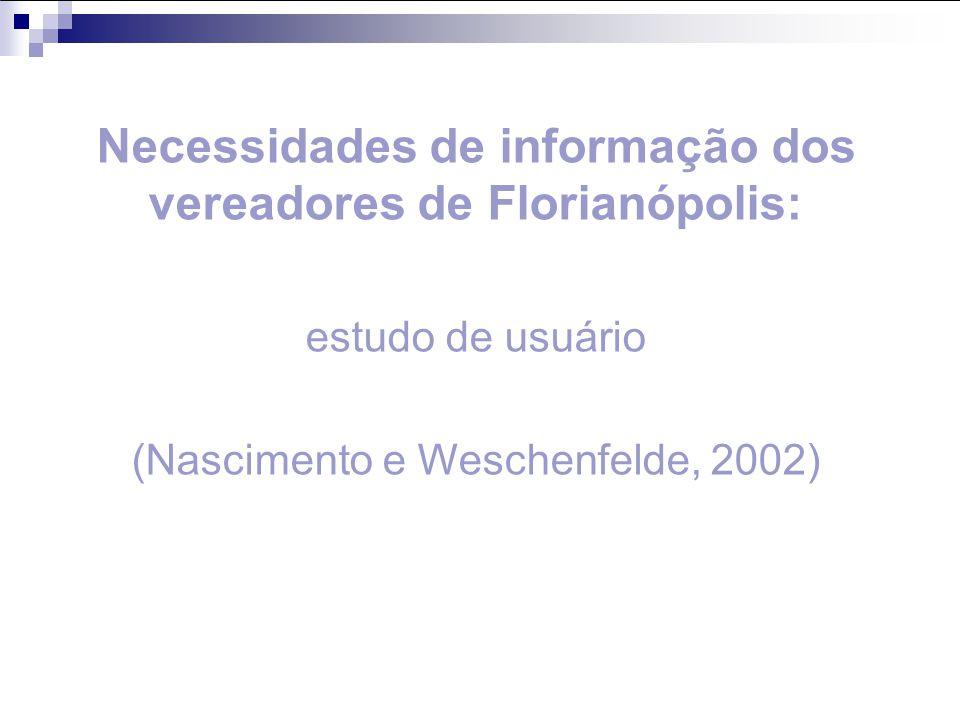 Necessidades de informação dos vereadores de Florianópolis: