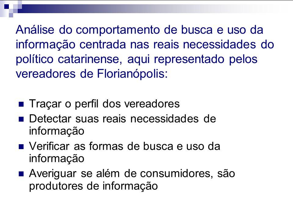 Análise do comportamento de busca e uso da informação centrada nas reais necessidades do político catarinense, aqui representado pelos vereadores de Florianópolis: