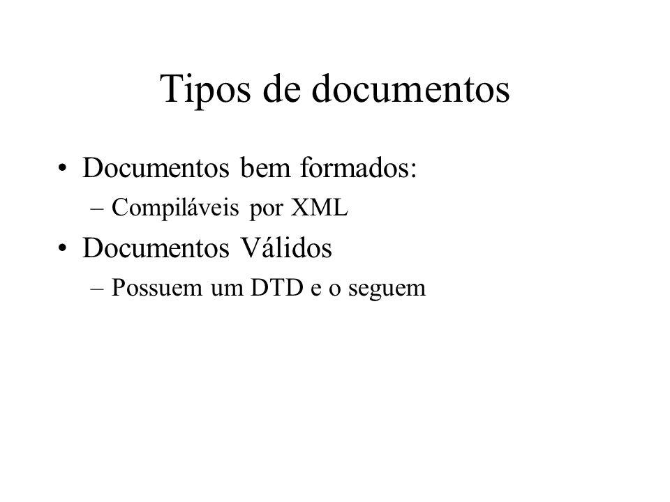 Tipos de documentos Documentos bem formados: Documentos Válidos