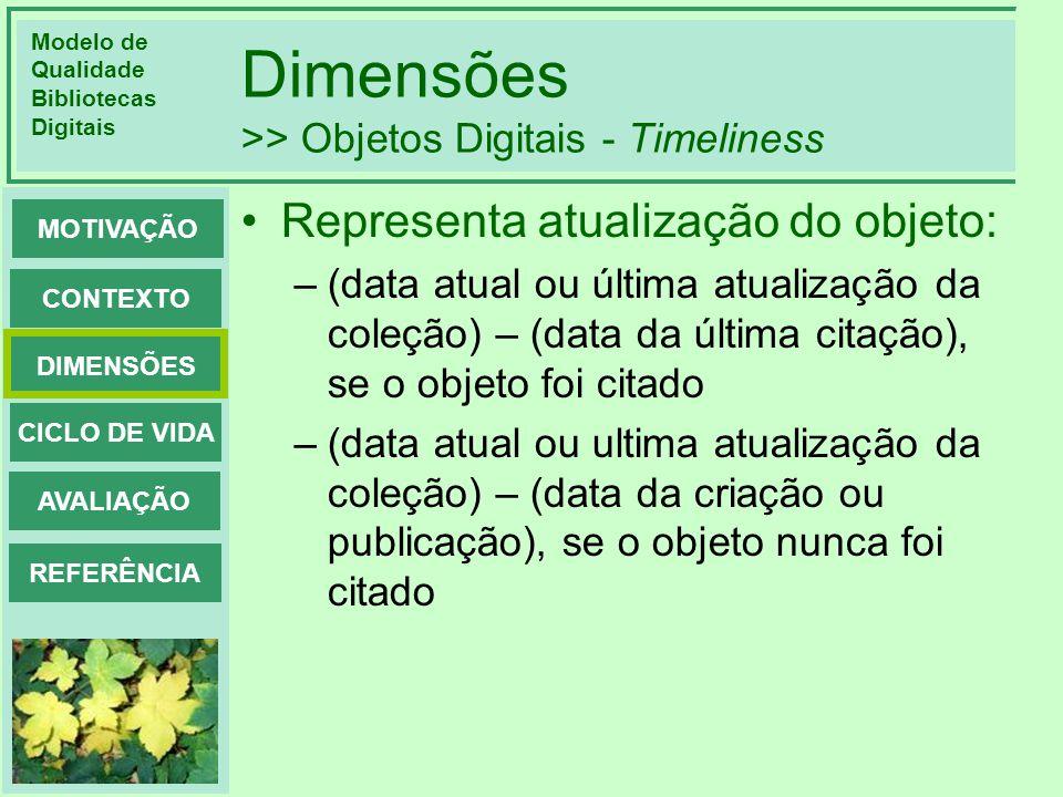 Dimensões >> Objetos Digitais - Timeliness