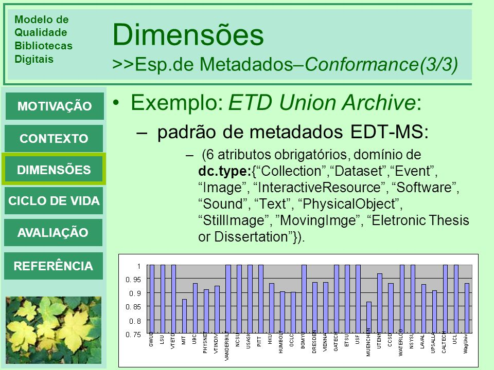 Dimensões >>Esp.de Metadados–Conformance(3/3)
