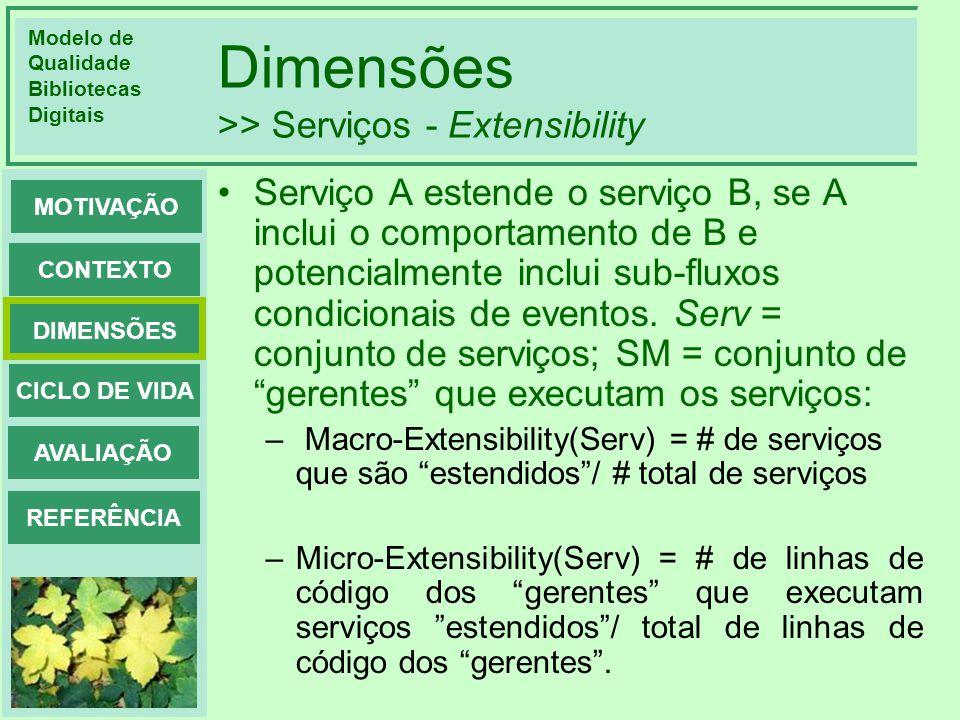 Dimensões >> Serviços - Extensibility