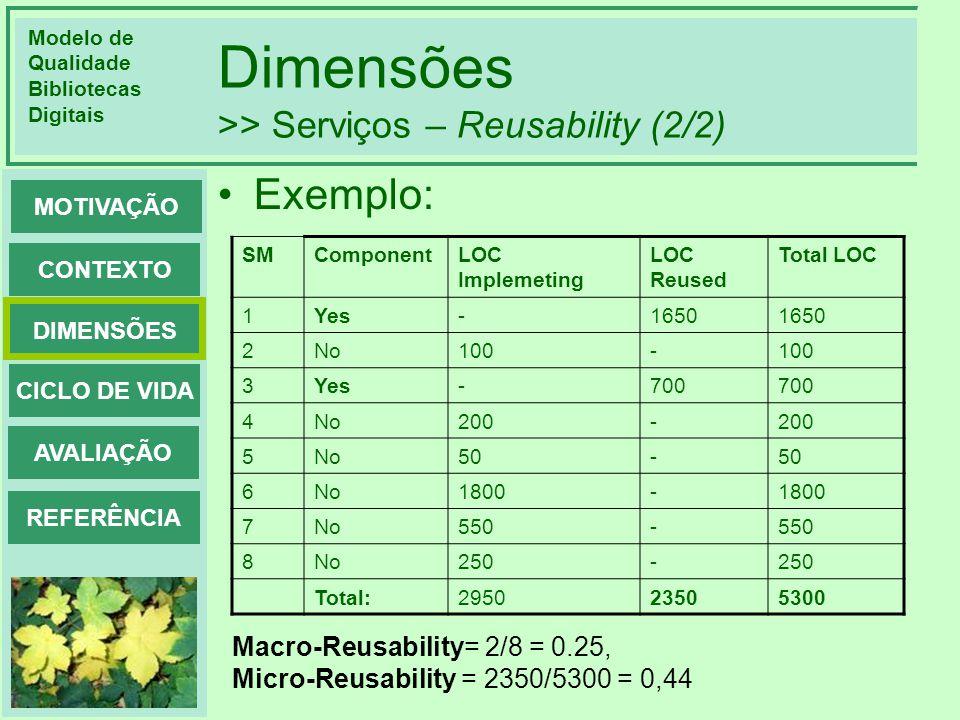 Dimensões >> Serviços – Reusability (2/2)