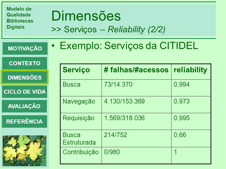 Dimensões >> Serviços – Reliability (2/2)