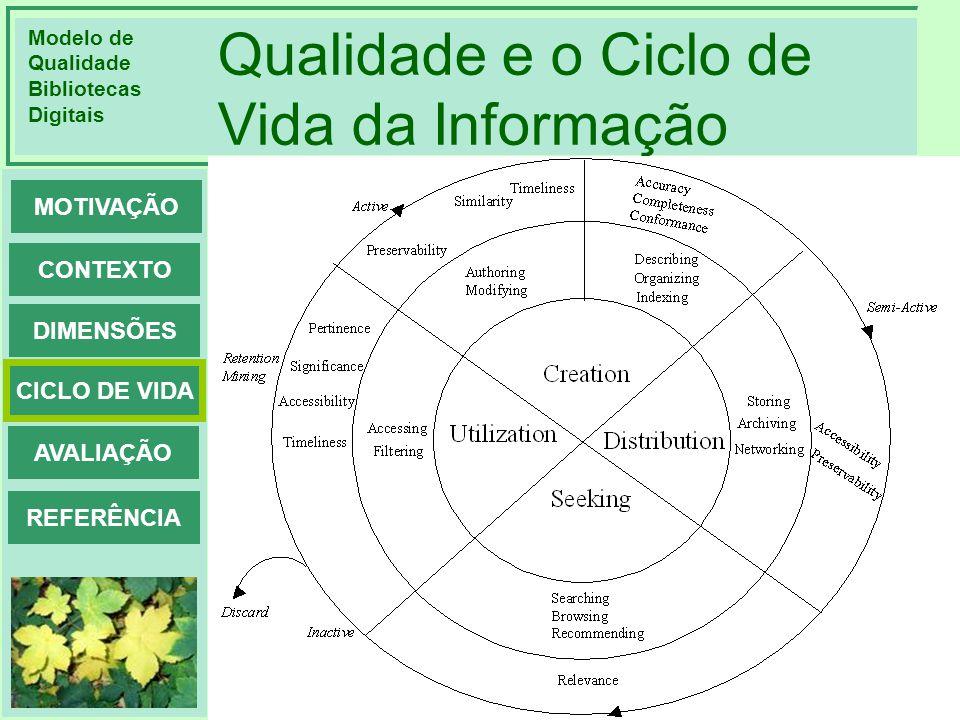 Qualidade e o Ciclo de Vida da Informação