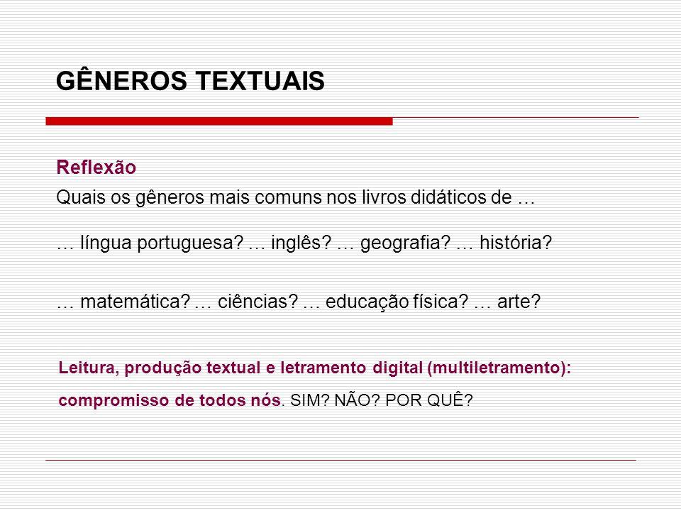 GÊNEROS TEXTUAIS Reflexão