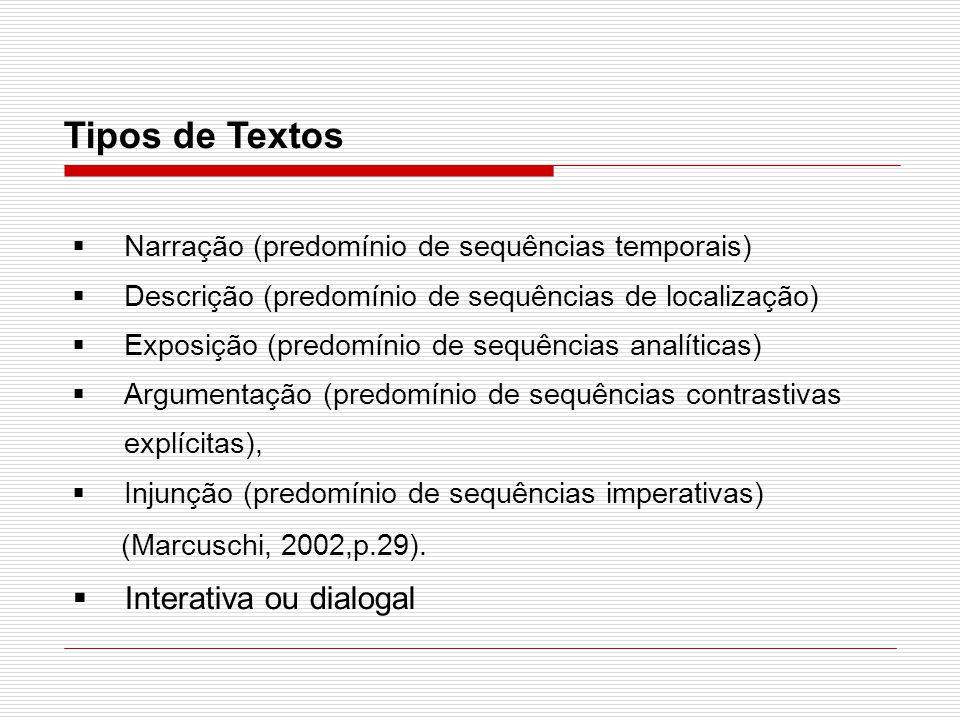 Tipos de Textos Interativa ou dialogal