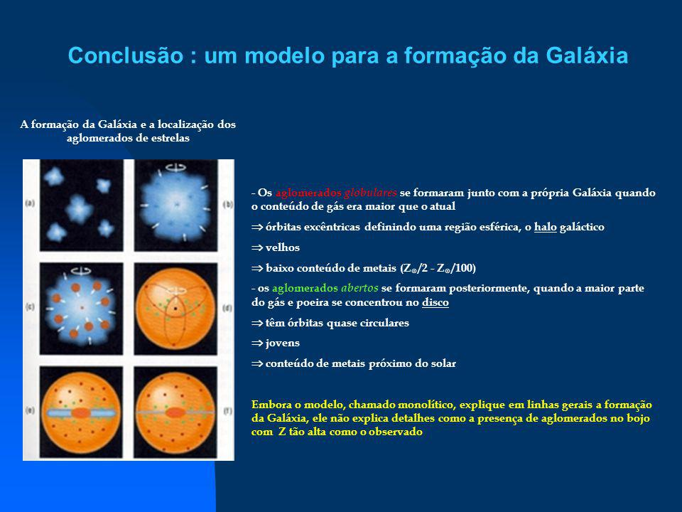 Conclusão : um modelo para a formação da Galáxia