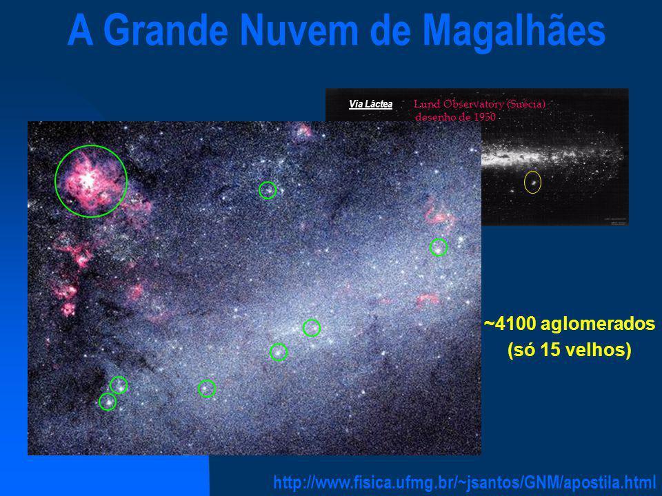 Via Láctea Lund Observatory (Suécia)