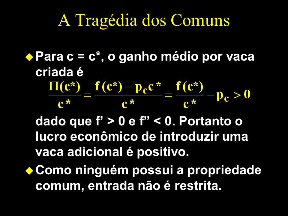 A Tragédia dos Comuns Para c = c*, o ganho médio por vaca criada é