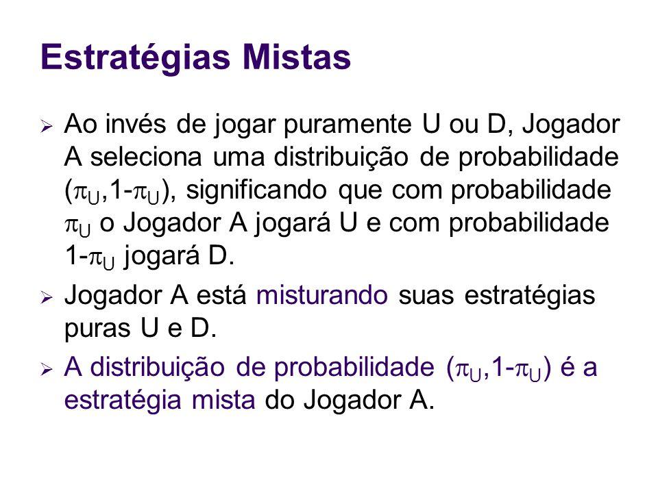 Estratégias Mistas